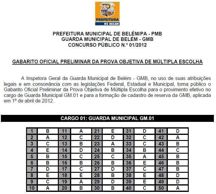 Gabarito Oficial do Concurso Para Guarda Municipal de Belém 2012