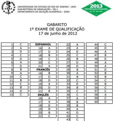 Gabarito UERJ 2013